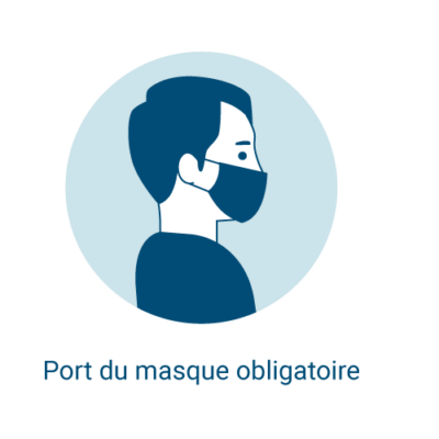Port-du-masque-covid-19